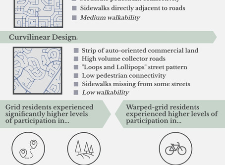 Neighbourhood Design and Physical Activity