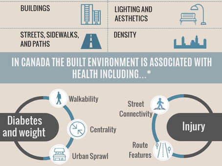 Canadian Relationship Between Urban Form and Health
