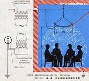 Аутентичная схема люстры Чижевского