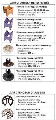 Различные виды фиксаторов