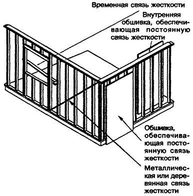 СП 31-105-2002 Проектирование и строител