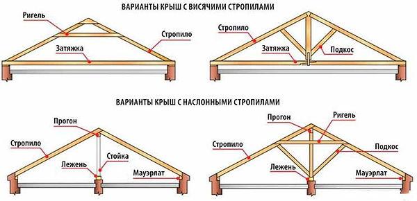 1484049086_kryisha-naslonnyimi-visyachim