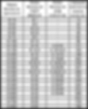 Марка и класс бетонов