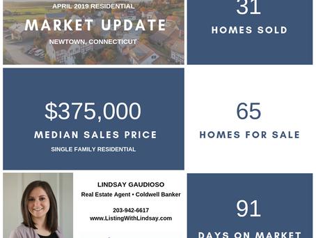 Connecticut Market Report 5/22/2019