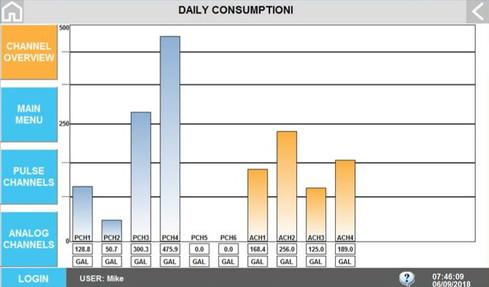 daily consumption_edited.jpg