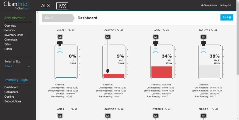CleanIntel IVX Dashboard
