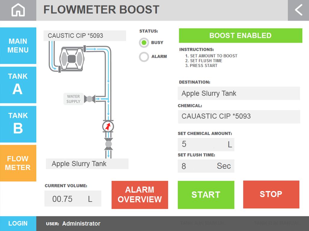 Flowmeter_Boost Enabled w data FAKE_edit