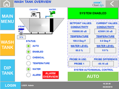 EPX - Trolley - Wash Tank Overview.png