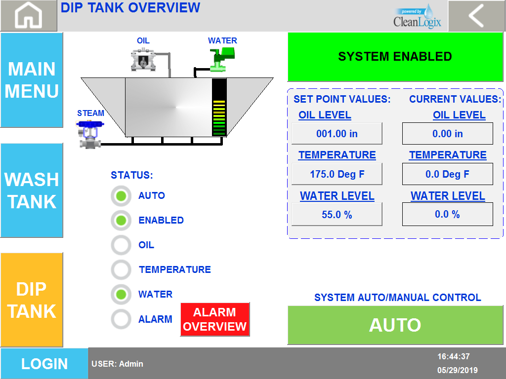 EPX - Trolley - Dip Tank - Overview.png