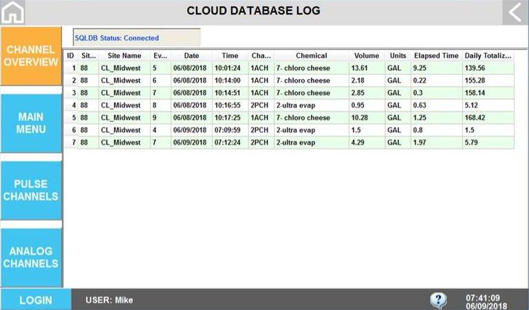 cloud data_edited.jpg