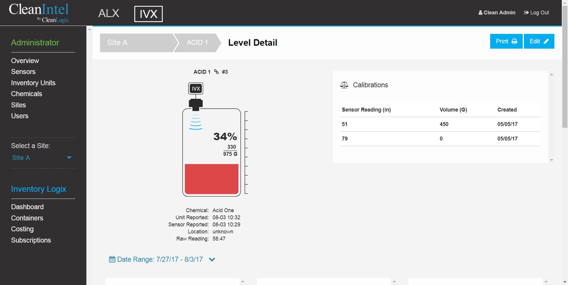 CleanIntel IVX Tank Details