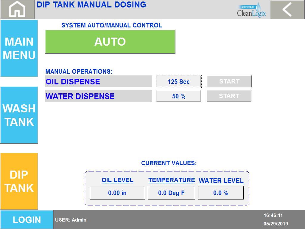 EPX - Trolley - Dip Tank - Manual Dosing
