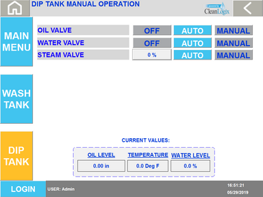 EPX - Trolley - Dip Tank - Manual Operat