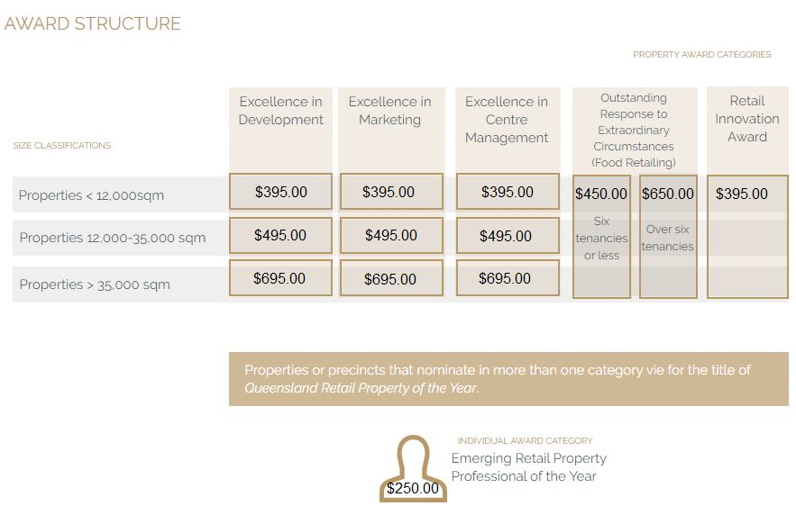 PCA Retail Awards category prices.png