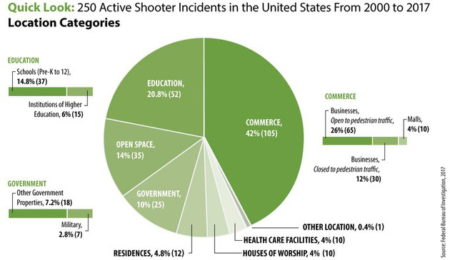 FBI Stat chart.jpg