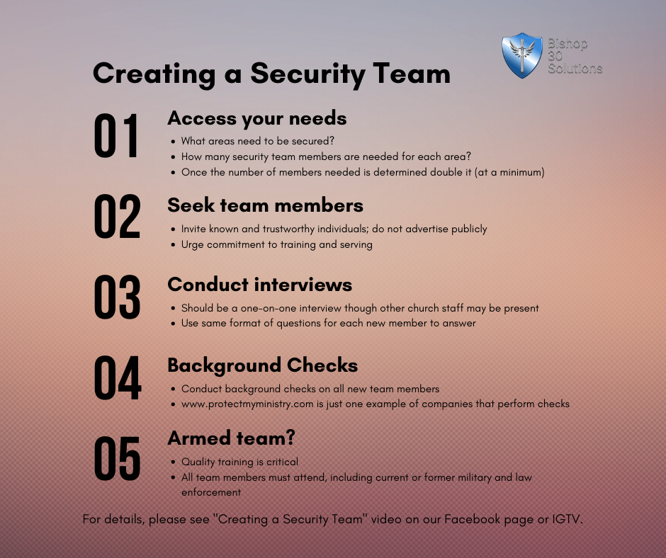 Creating a Security Team