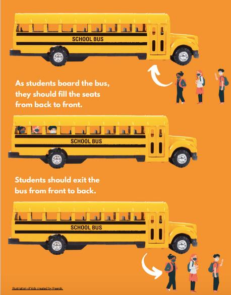COVID-19 Bus Protocols
