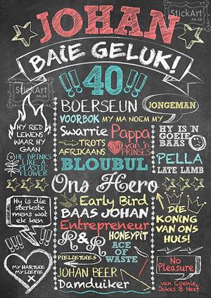 Birthday Chalkboard Poster