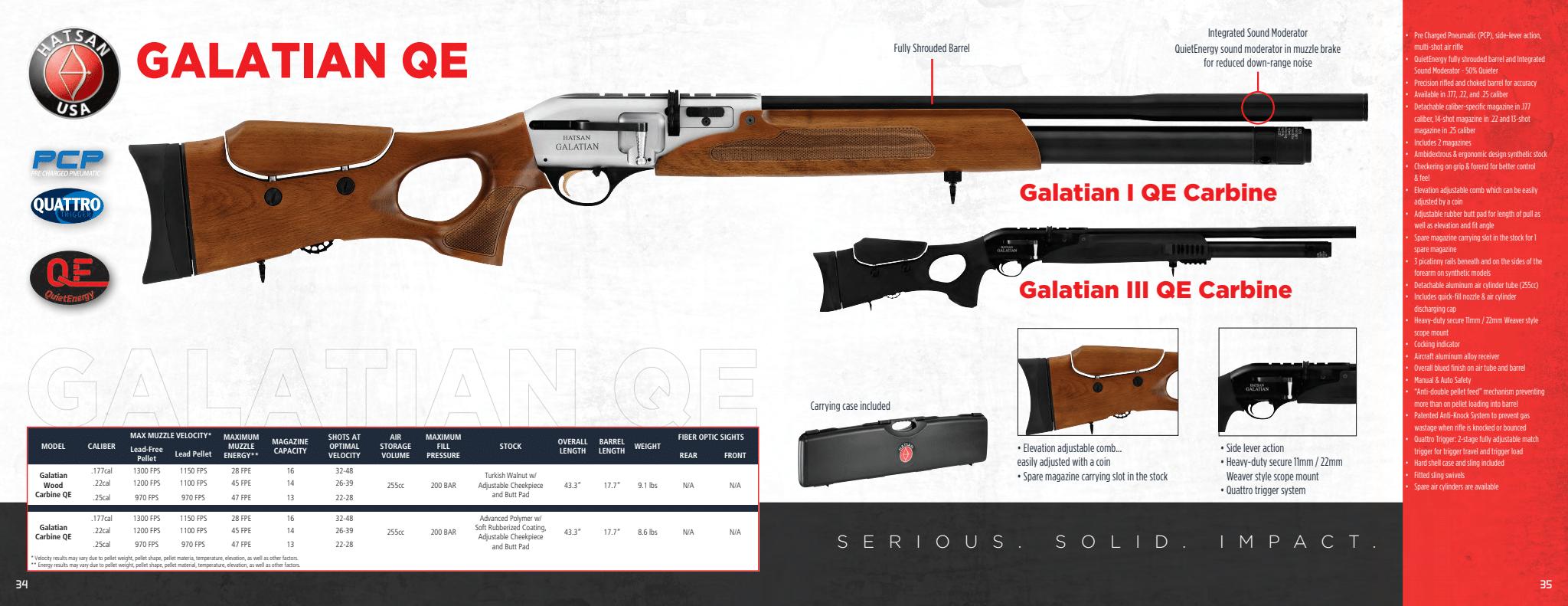 Galatian