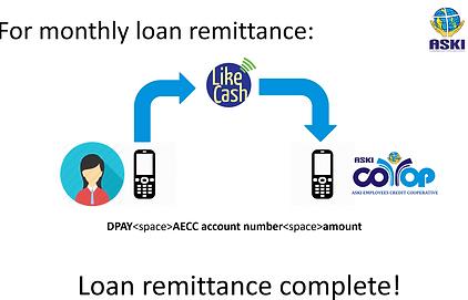 ASKI Loan Disb & Pymnt Chart slide.png