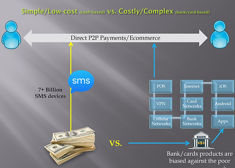 SMS vs COSTLY COMPLEX others.png