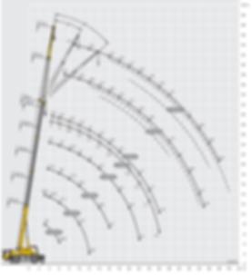 Tabela_udźwigu_Liebherr_LTM_1035.png