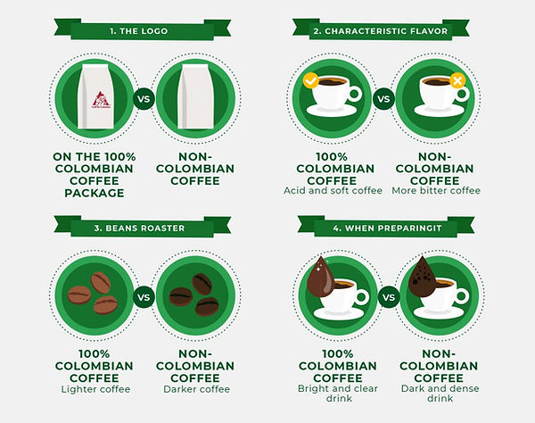 HARVEST RECONIGTION COFFEE.jpg