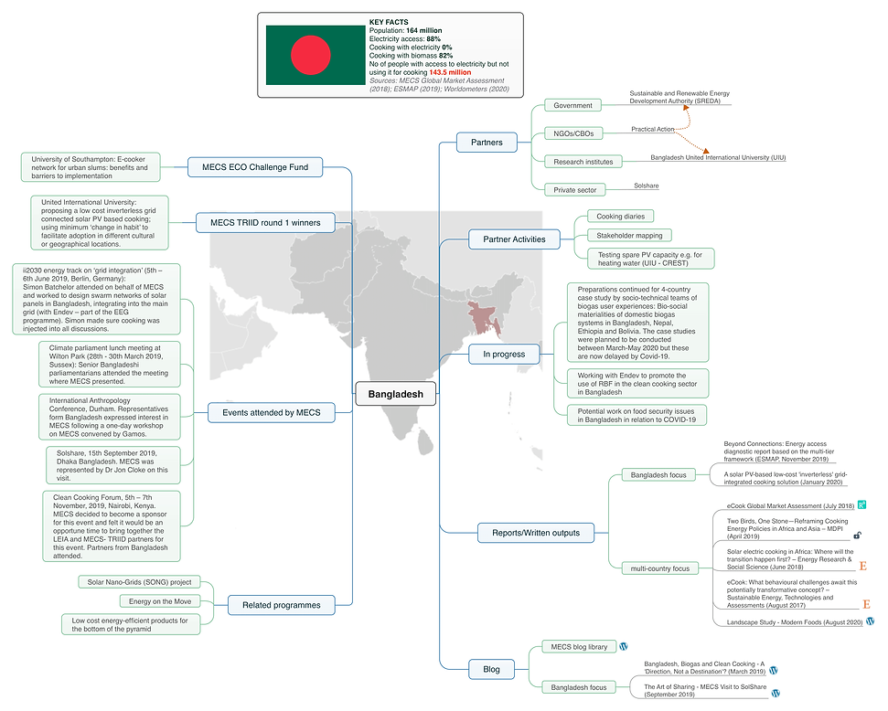 Bangladesh 28-08-2020-1.png