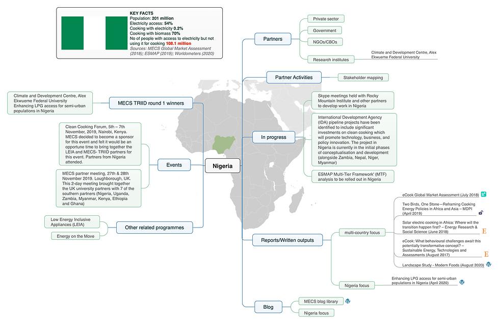 Nigeria 28-08-2020.png