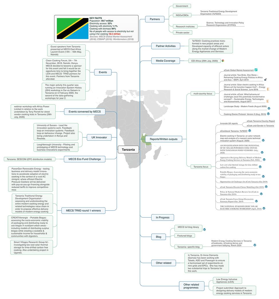 Tanzania 25-08-2020-1.png