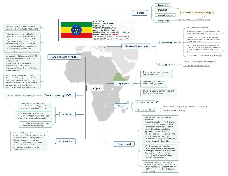 Ethiopia 26-08-2020-1.png