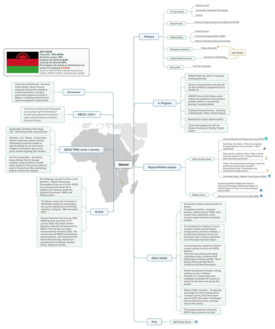 Malawi 28-08-2020-1.png