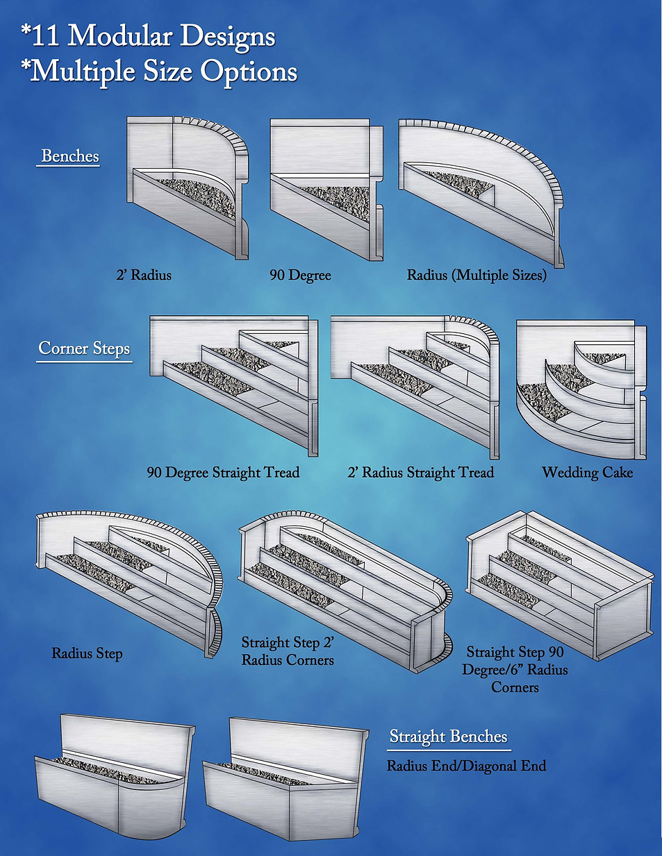 Open Top Step Options