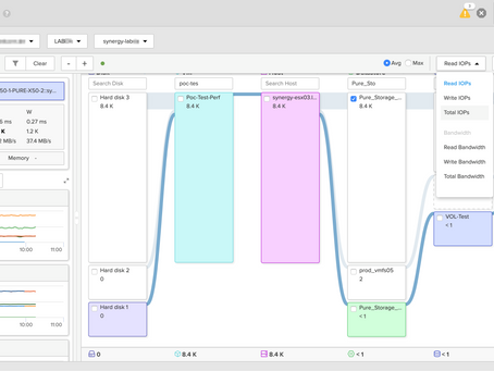 UPDATED VM Topology: Pure Storage VM Collector Setup - deep VMware storage analyzes and monitoring