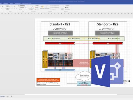FlashArray: ActiveCluster MS Visio Konzept-/PreSales-/Dokumentationsvorlage