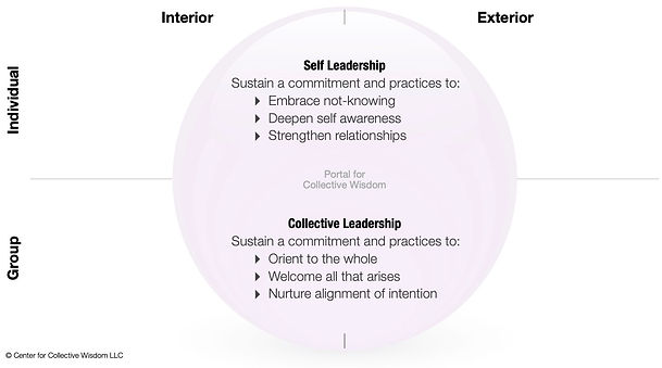 Leadership no title 02.jpg