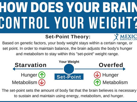 Have you heard about body weight set point?