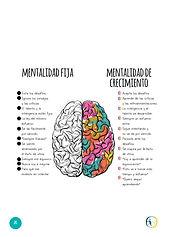 MENTALIDAD FIJA Y EN CRECIMIENTO.jpg