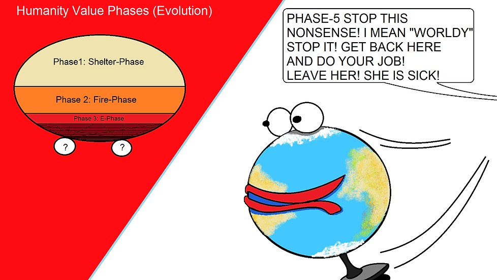 Humanity Value Phases.png