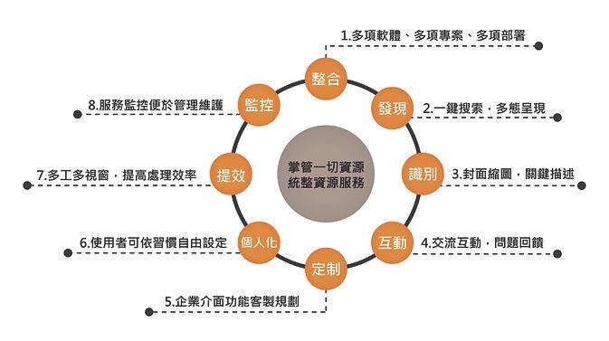 BI數窗_6設計主軸V2_6設計主軸_6設計主軸.jpg