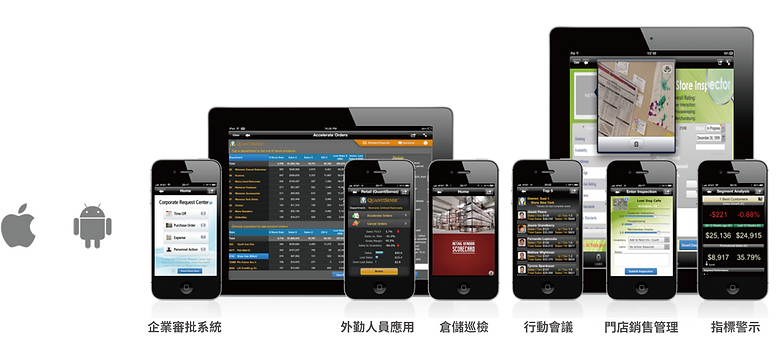 MicroStrategy ios&Android應用.png