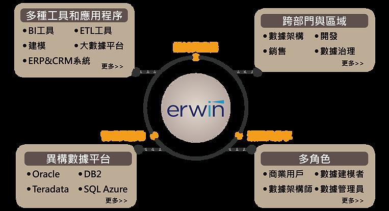 ERWIN_大圖.png