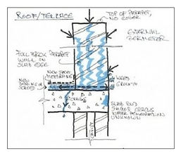 After a case study the waterproofing defect could be located and remedial actions could be recommended for the client.
