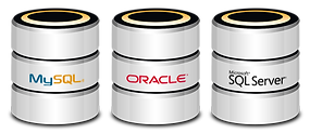 different types of databases - MySQL, ORACLE and Microsoft SQL Server