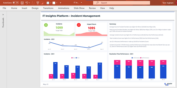 PowerPoint Dashboard.png