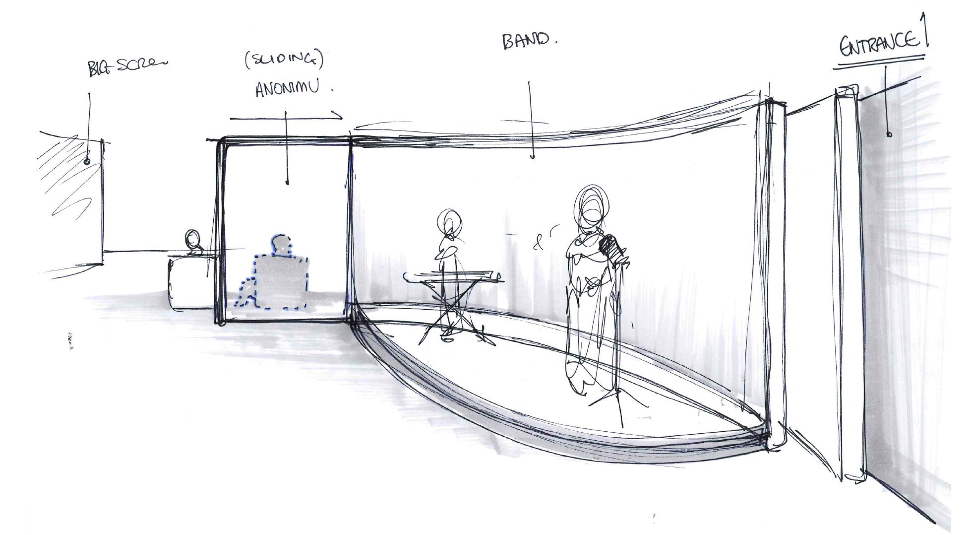 Xarabank - Sketch - Band, Entrances, Anonimu