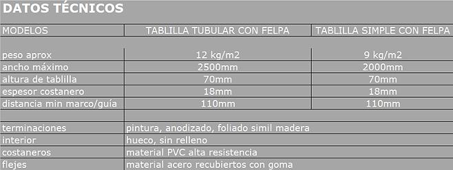 datos tecnicos barrios.png