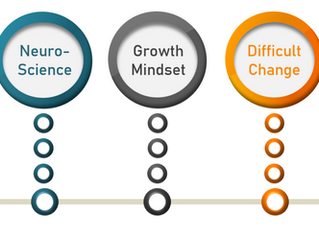 Meeting point: Growth Mindset