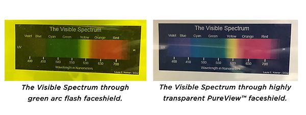 PureView Visible Spectrum Comparison(2).
