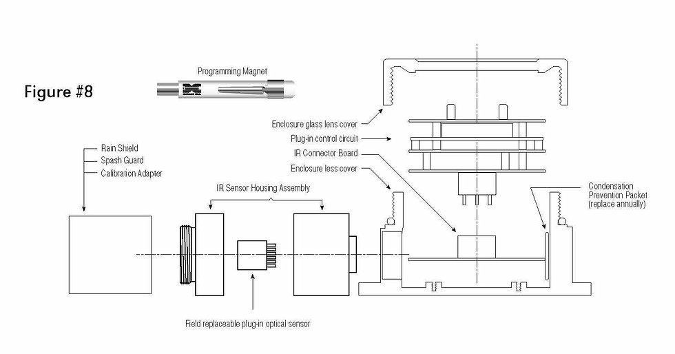 DETCON Sensor óptico enchufable reemplazable para CO2